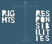 Your rights and responsibilites