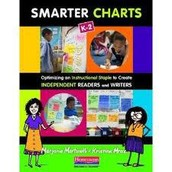 Anchor Charts to Support NF Reading & Writing