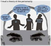 Theory of the Personality