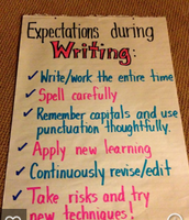 Revisit class expectations for WW
