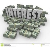 How Are Interest Rates and Fees Calculated