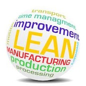 Lean & Innovation At Work: Quality By Design