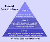 Three Tiers in Vocabulary