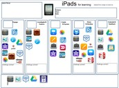 iPad Lesson Planning Form