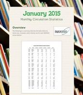 January 2015 Statistics