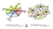 Kennis verwerven en integreren en verbreden en verdiepen