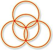 Principal Parent Circles ...
