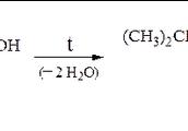 Отношение аминокислот к нагреванию