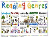 Genre's of Literature