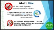 What Is MMM?