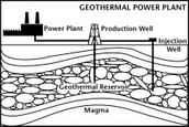 Iraq geothermal energy: power plant