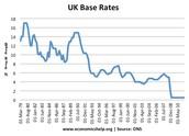 Monetary Stability