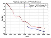 Fatalities and Injuries