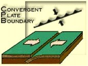 Convergent Plate Boundry