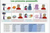 Pronoms Possessifs