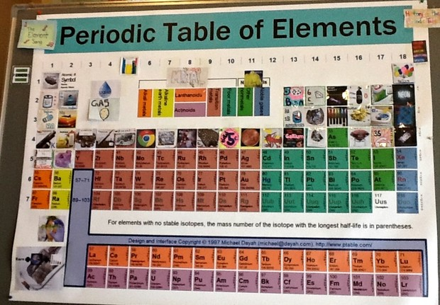 The periodic table project smore newsletters the periodic table project urtaz Image collections