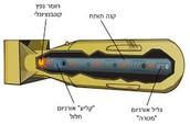 מבנה הפצצה