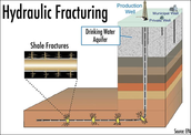 What Is Hydraulic Fracturing?