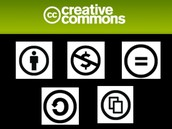 What is Creative Commons?