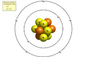 How the Bohr Model Differs?