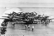 Intoduction of Battle of Midway