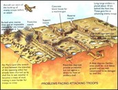 trenches in war