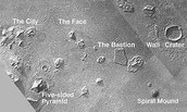 "The ""city"" of Cydonia on Mars"