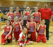 7th Grade Girls County Champs