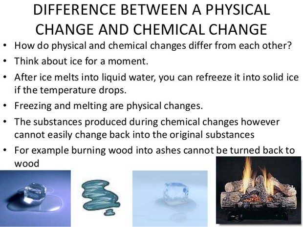Physical And Chemical Changes Smore Newsletters