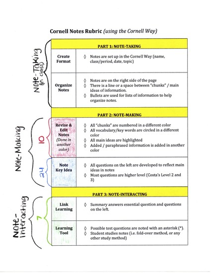 Cornell Notes   Smore Newsletters