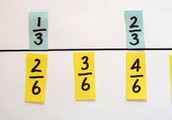 Equivalent Fraction on Number Line