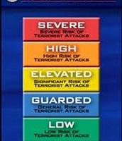 Threat Monitor