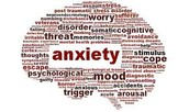 Facts About Anxiety