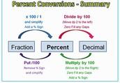 Fractions, Decimals, and Percents...OH MY!