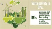 Sustainability In CPG's
