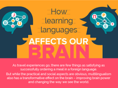 How Learning A New Language Changes Your Brain And Your Perception