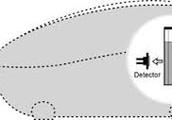 How a colorimeter works