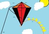MY KITE BLUEPRINT