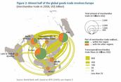 redenen waarom de meestel landen ten zuiden van de Sahara niet meespelen in de wereldhandel.