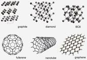 bond of alltropes of carbon