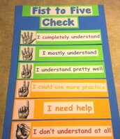 Fist to Five Check - Self Assessment