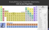 1. ChemReference: Periodic Table