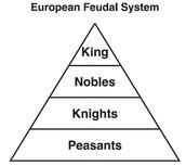 2.feudalism-