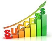 GOAL = SUCCESS