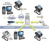 PABX SYSTEMS-PANASONIC AND VOIP