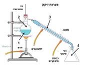 דרך הפרדה רביעית : הפרדה באמצעות זיקוק