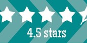 ★Overall Rating★