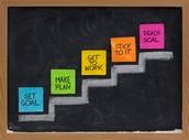 Steps for goal setting