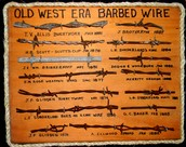 Mr. Glidden's Types of Barbed Wire Invented