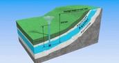 An aquifer is defined as,